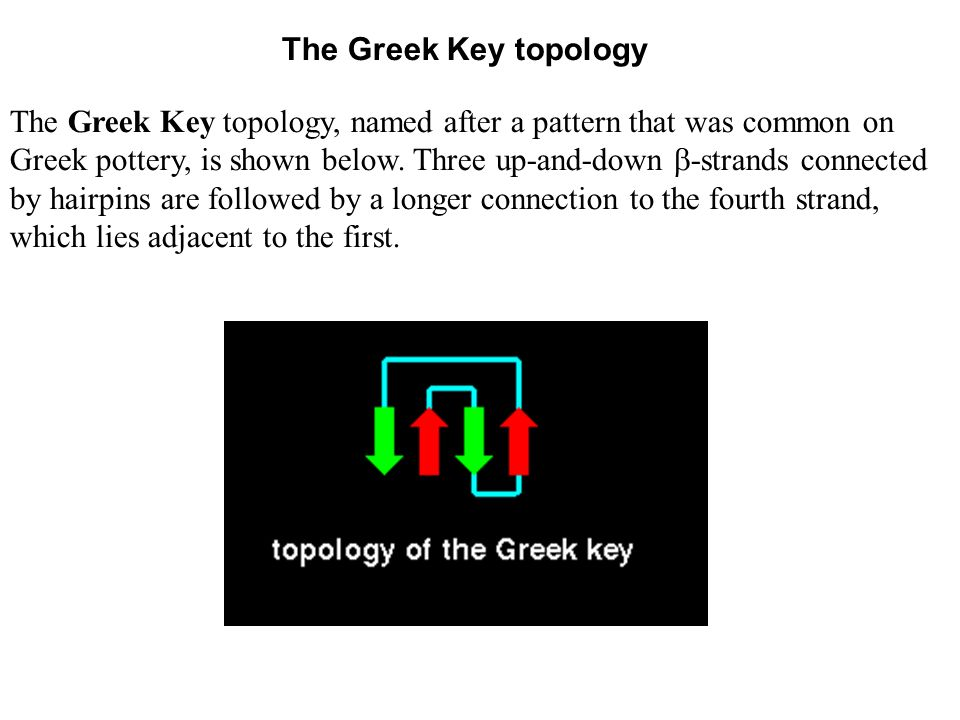 The Greek Key topology