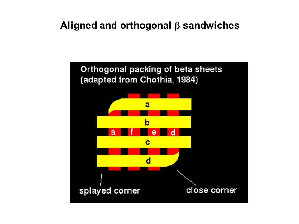 Aligned and orthogonal  sandwiches