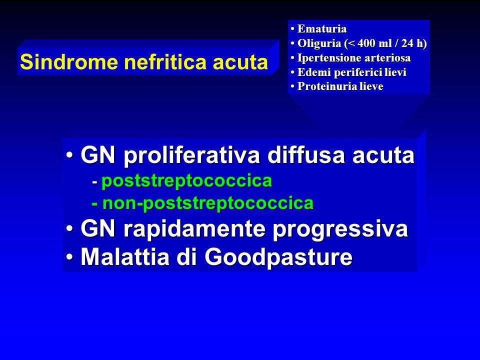 GN proliferativa diffusa acuta