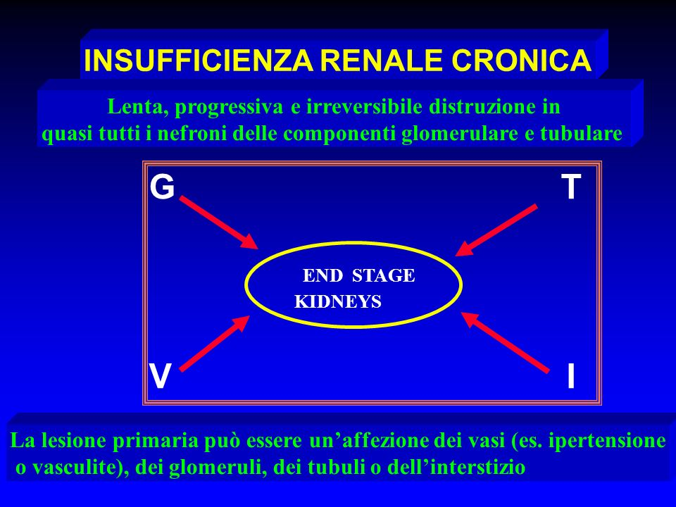G T END STAGE V I INSUFFICIENZA RENALE CRONICA