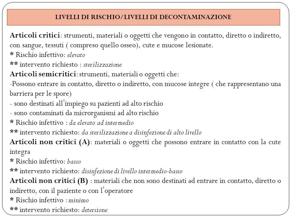 LIVELLI DI RISCHIO/LIVELLI DI DECONTAMINAZIONE