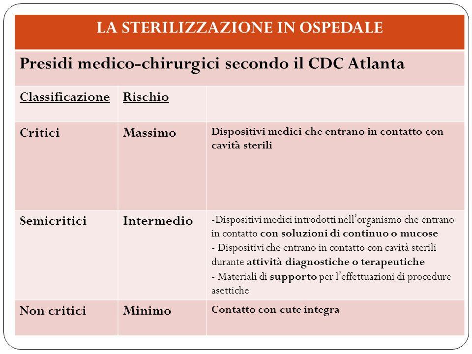 LA STERILIZZAZIONE IN OSPEDALE
