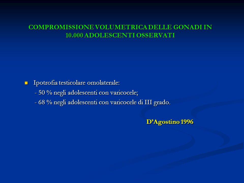 COMPROMISSIONE VOLUMETRICA DELLE GONADI IN 10