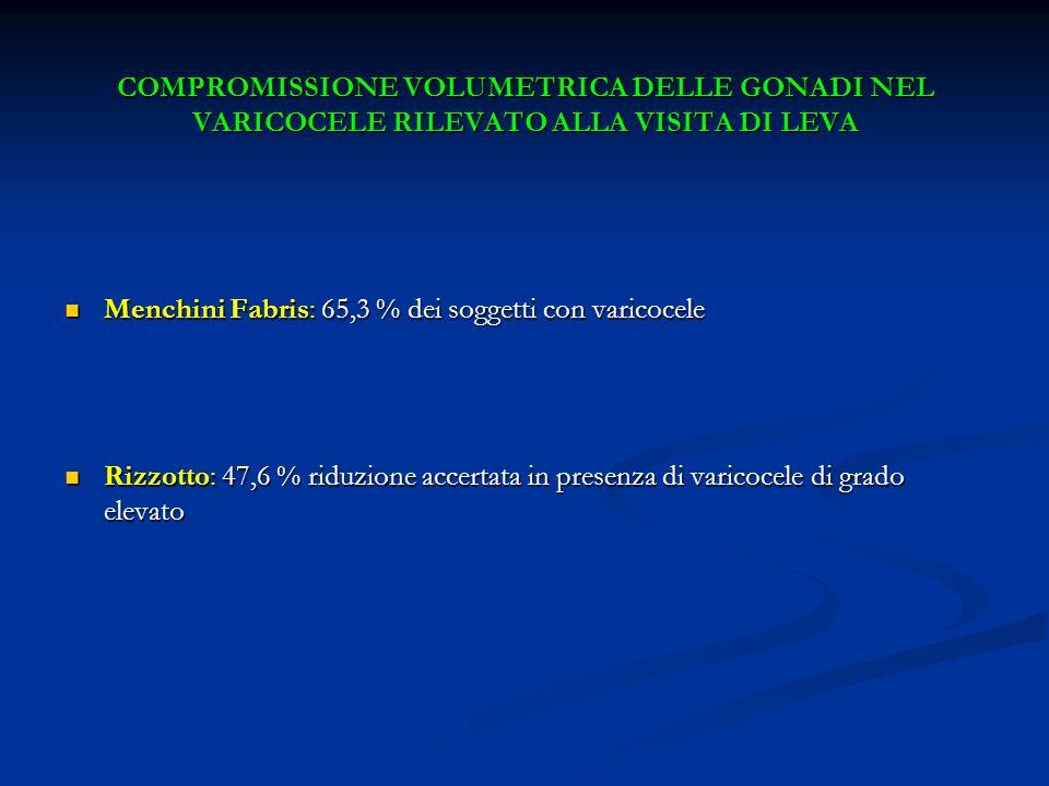 COMPROMISSIONE VOLUMETRICA DELLE GONADI NEL VARICOCELE RILEVATO ALLA VISITA DI LEVA