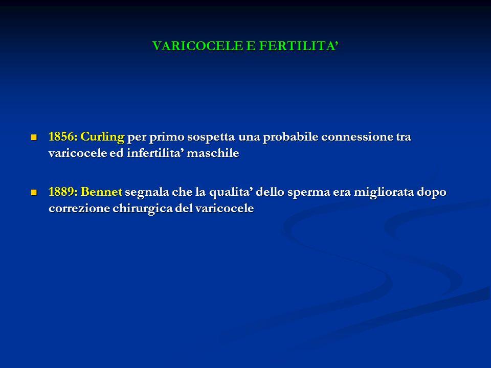 VARICOCELE E FERTILITA'