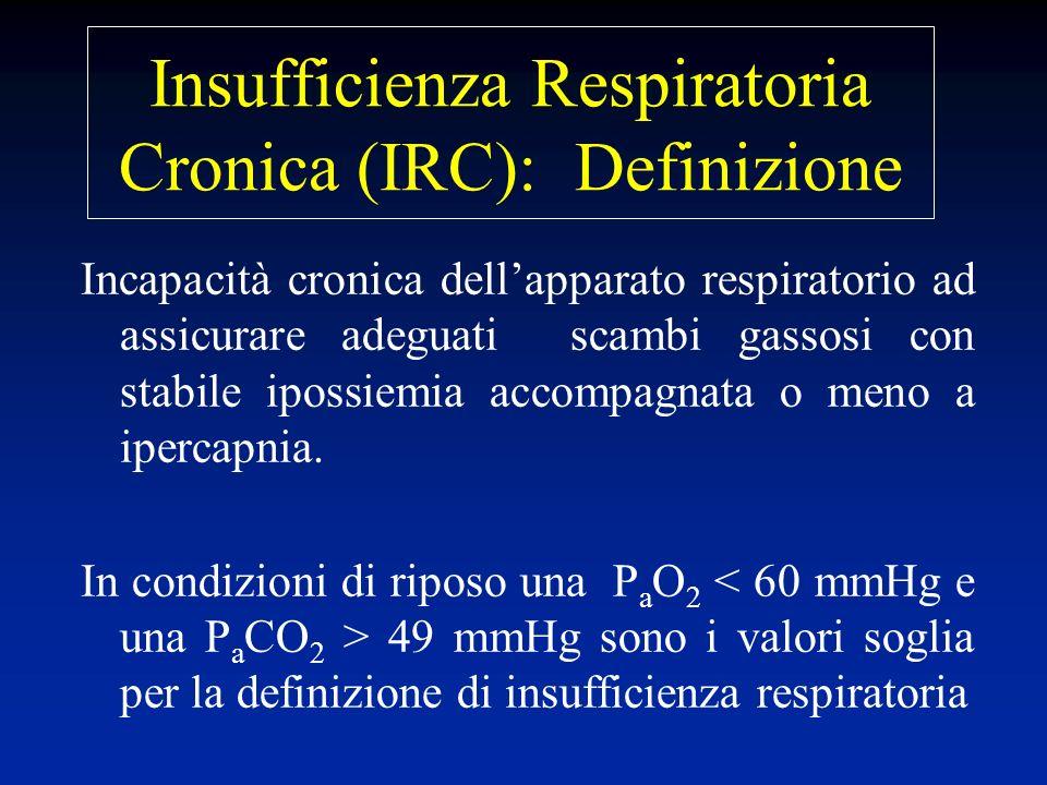 Insufficienza Respiratoria Cronica (IRC): Definizione