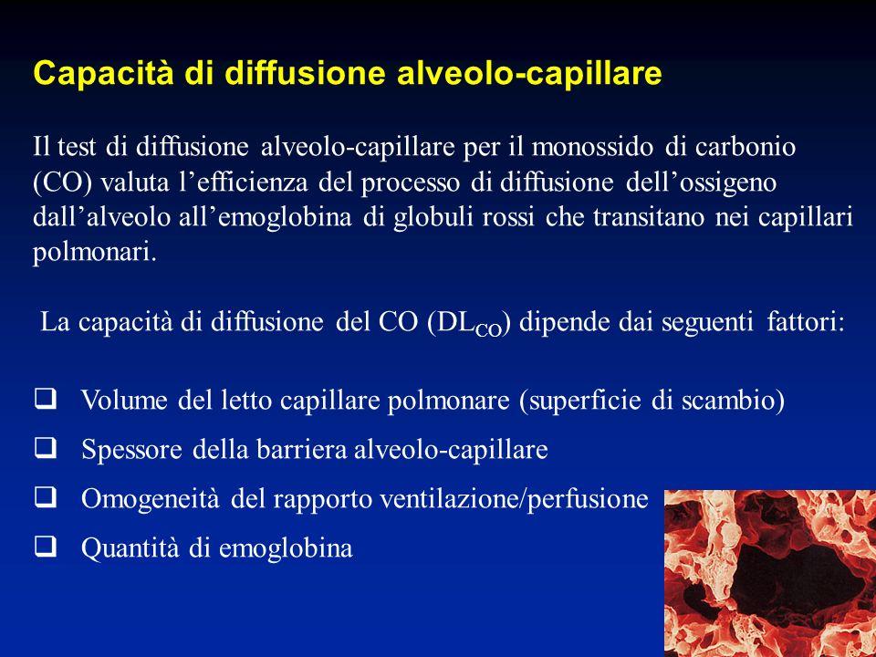Capacità di diffusione alveolo-capillare