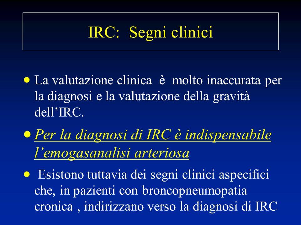IRC: Segni clinici La valutazione clinica è molto inaccurata per la diagnosi e la valutazione della gravità dell'IRC.