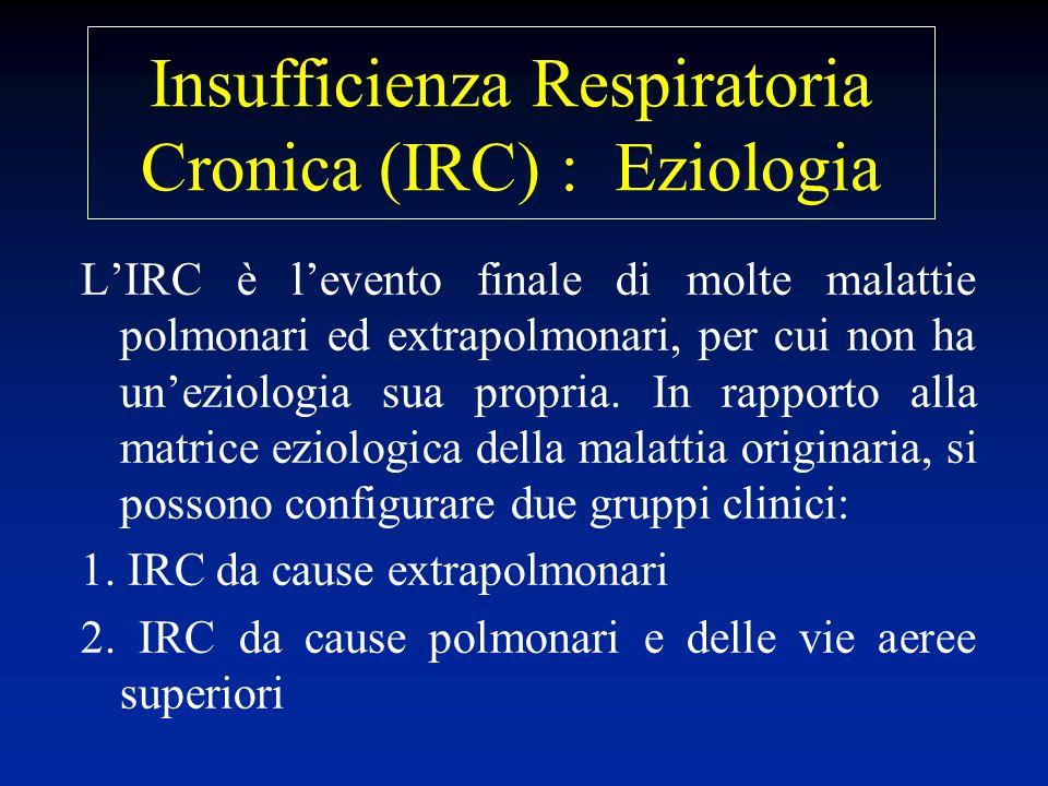 Insufficienza Respiratoria Cronica (IRC) : Eziologia