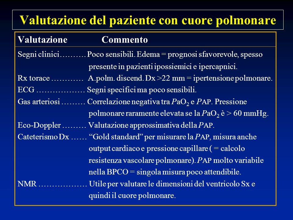 Valutazione del paziente con cuore polmonare