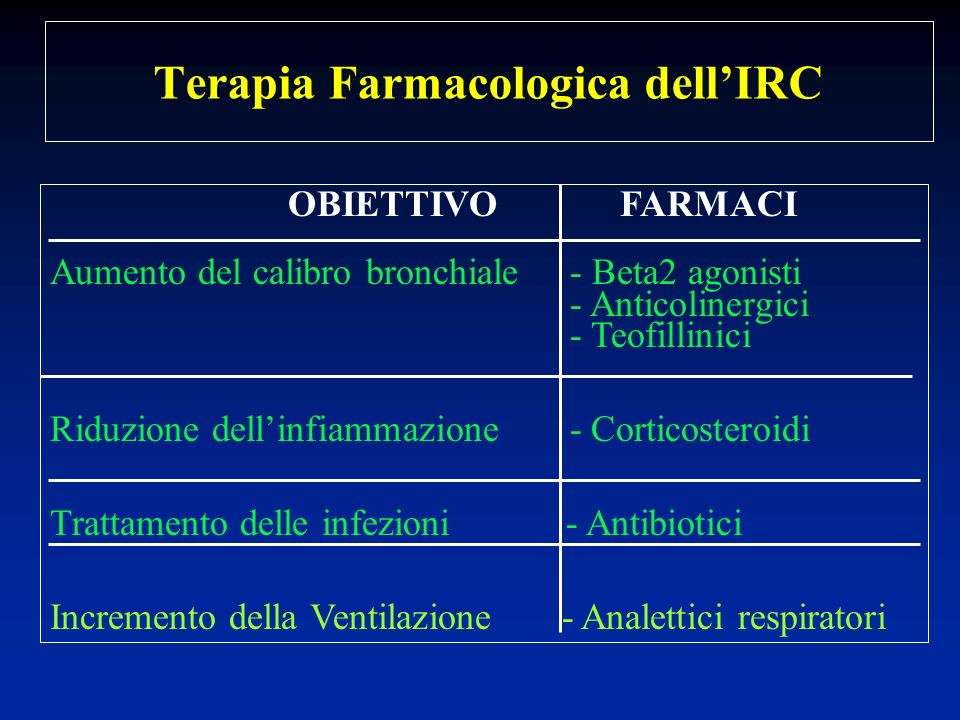 Terapia Farmacologica dell'IRC