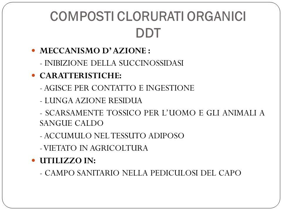 COMPOSTI CLORURATI ORGANICI DDT