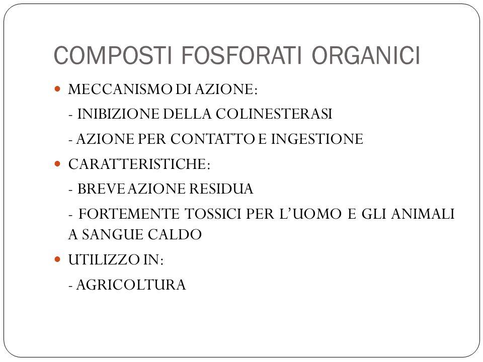 COMPOSTI FOSFORATI ORGANICI
