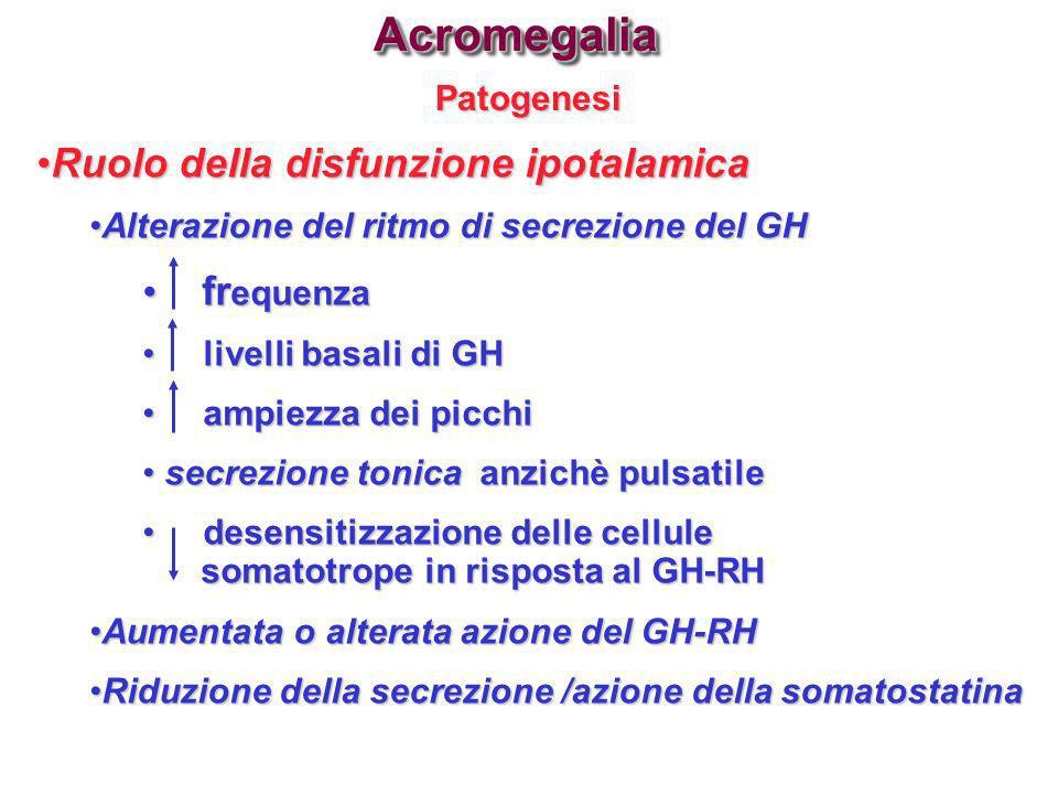 Acromegalia Ruolo della disfunzione ipotalamica frequenza Patogenesi