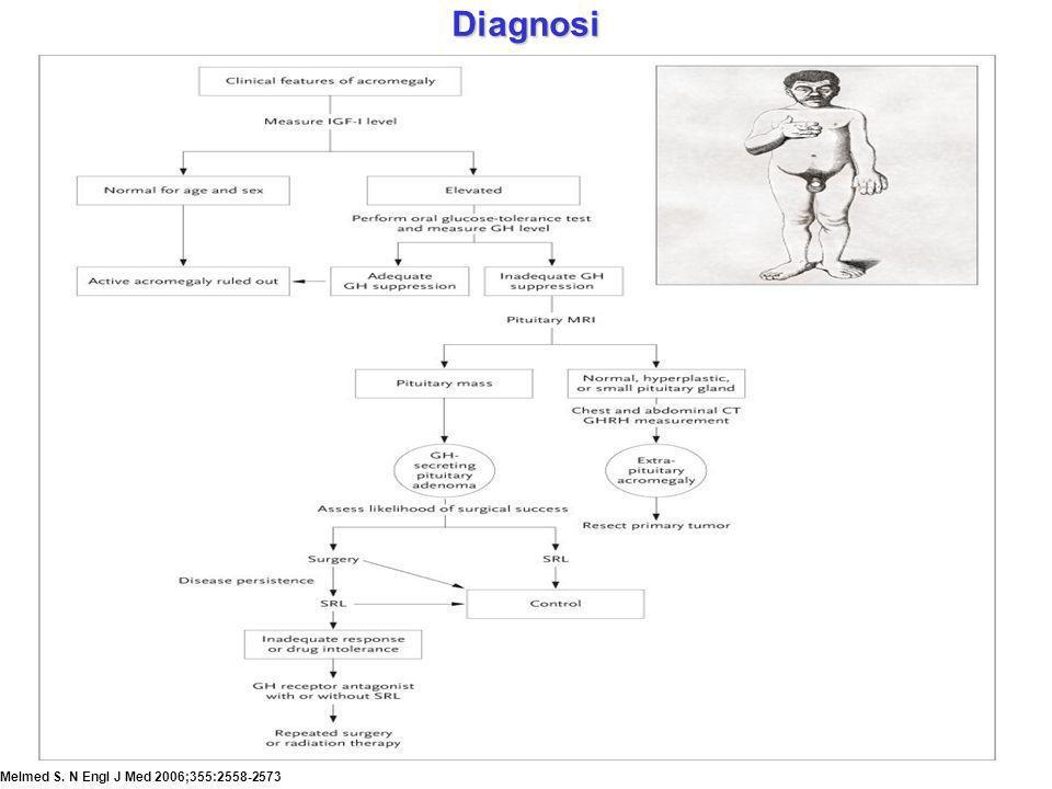 Diagnosi Melmed S. N Engl J Med 2006;355:2558-2573