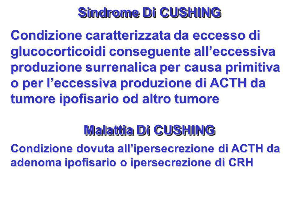 Sindrome Di CUSHING Malattia Di CUSHING