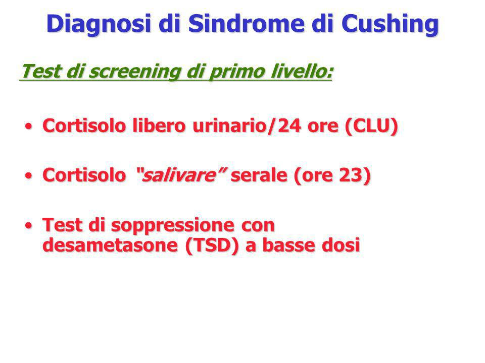 Diagnosi di Sindrome di Cushing