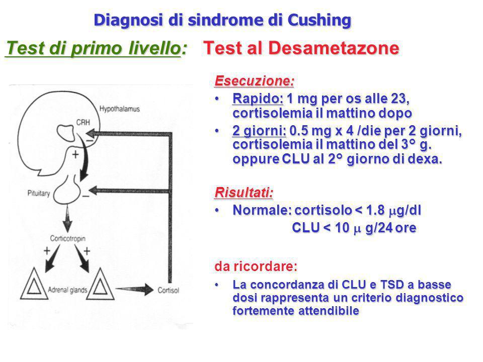 Diagnosi di sindrome di Cushing Test di primo livello: Test al Desametazone