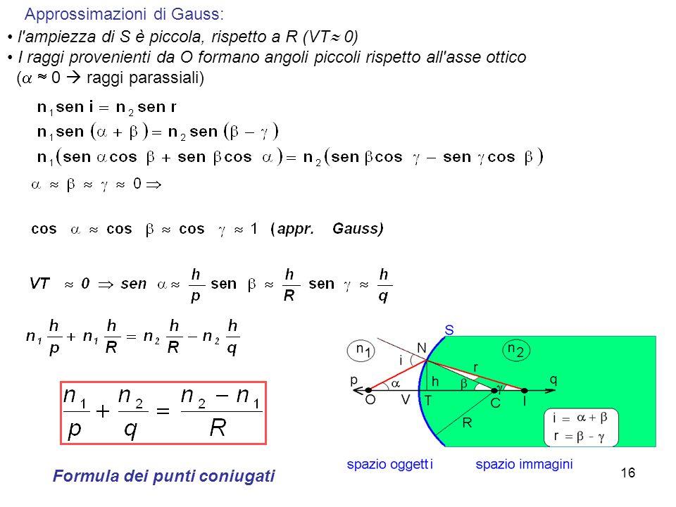 Approssimazioni di Gauss: