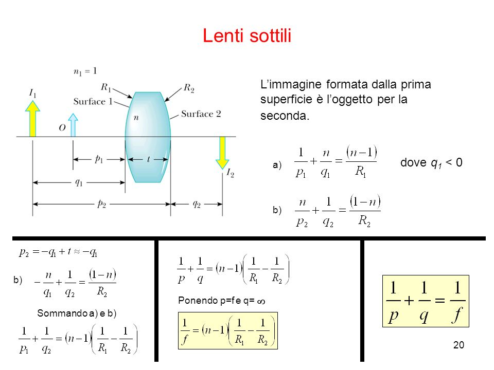 Lenti sottili L'immagine formata dalla prima superficie è l'oggetto per la seconda. dove q1 < 0. a)