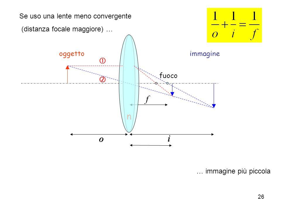 f n o o i i   Se uso una lente meno convergente