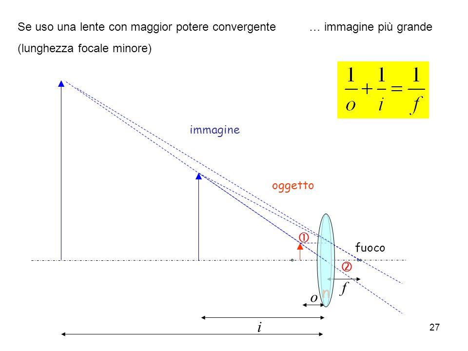 f n o i   Se uso una lente con maggior potere convergente