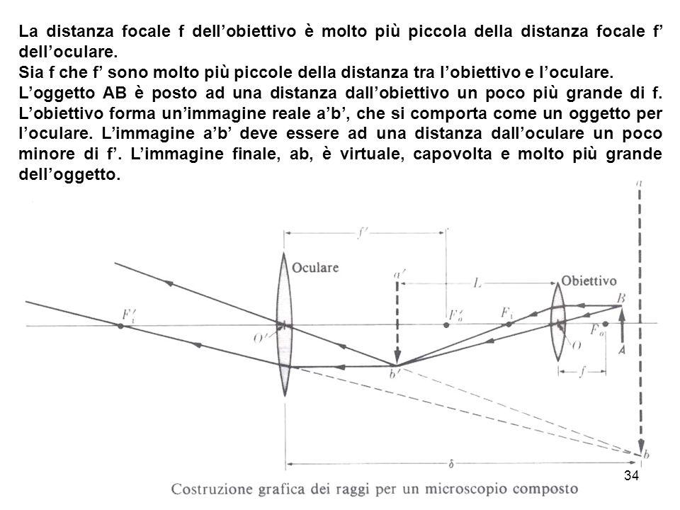 La distanza focale f dell'obiettivo è molto più piccola della distanza focale f' dell'oculare.
