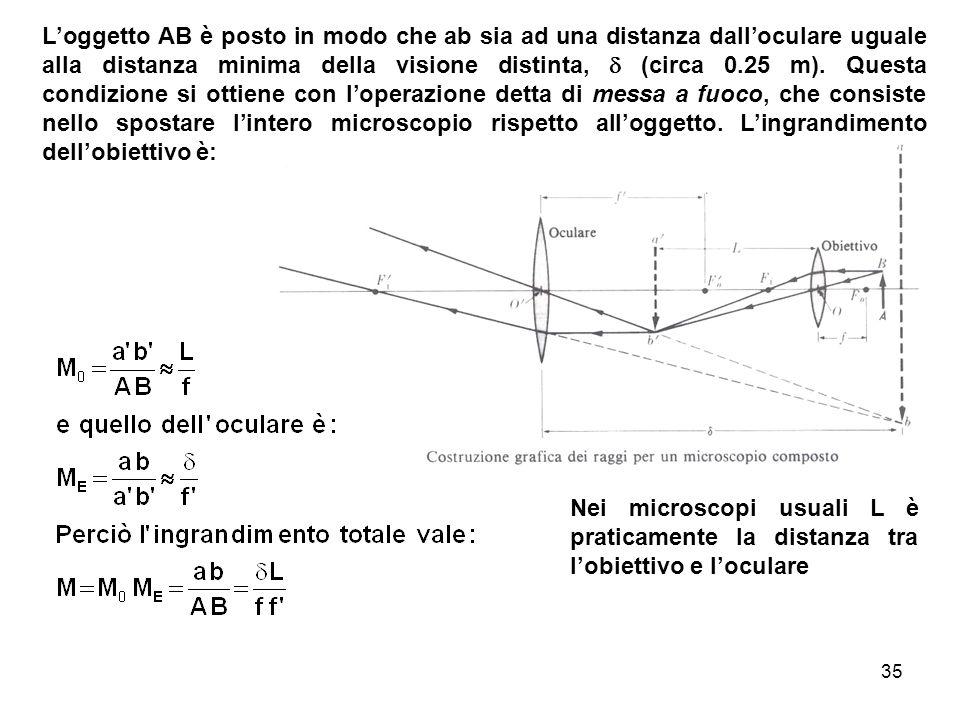 L'oggetto AB è posto in modo che ab sia ad una distanza dall'oculare uguale alla distanza minima della visione distinta, d (circa 0.25 m). Questa condizione si ottiene con l'operazione detta di messa a fuoco, che consiste nello spostare l'intero microscopio rispetto all'oggetto. L'ingrandimento dell'obiettivo è: