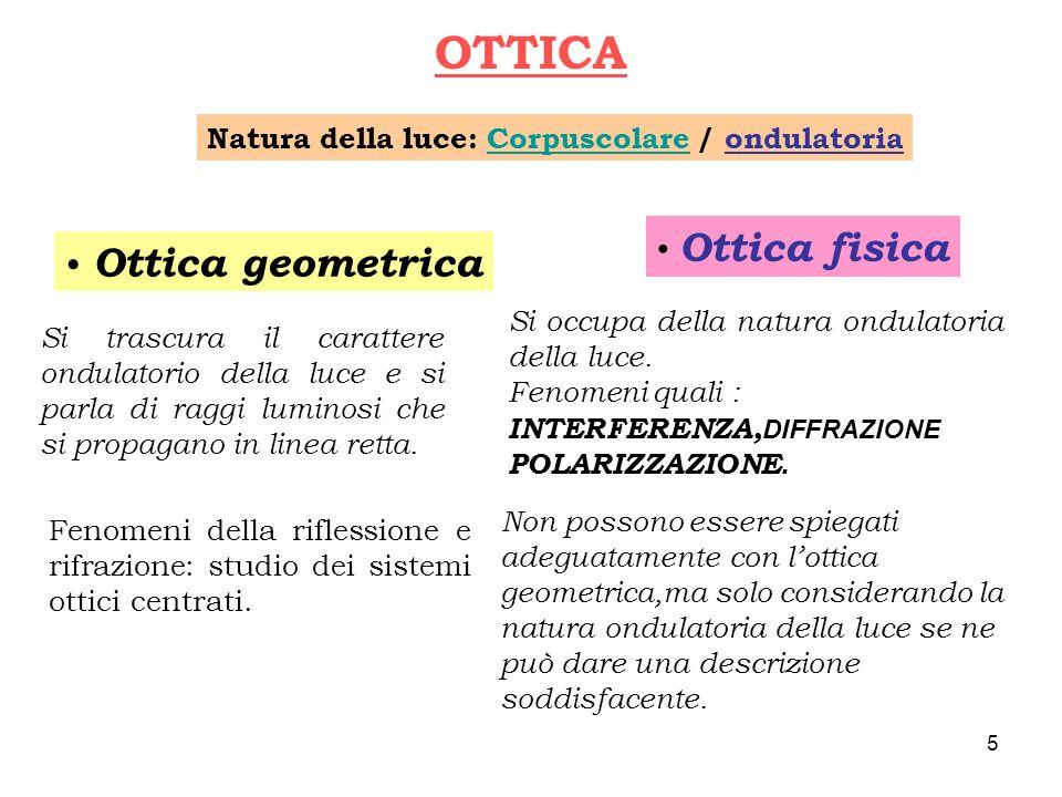 OTTICA Ottica fisica Ottica geometrica