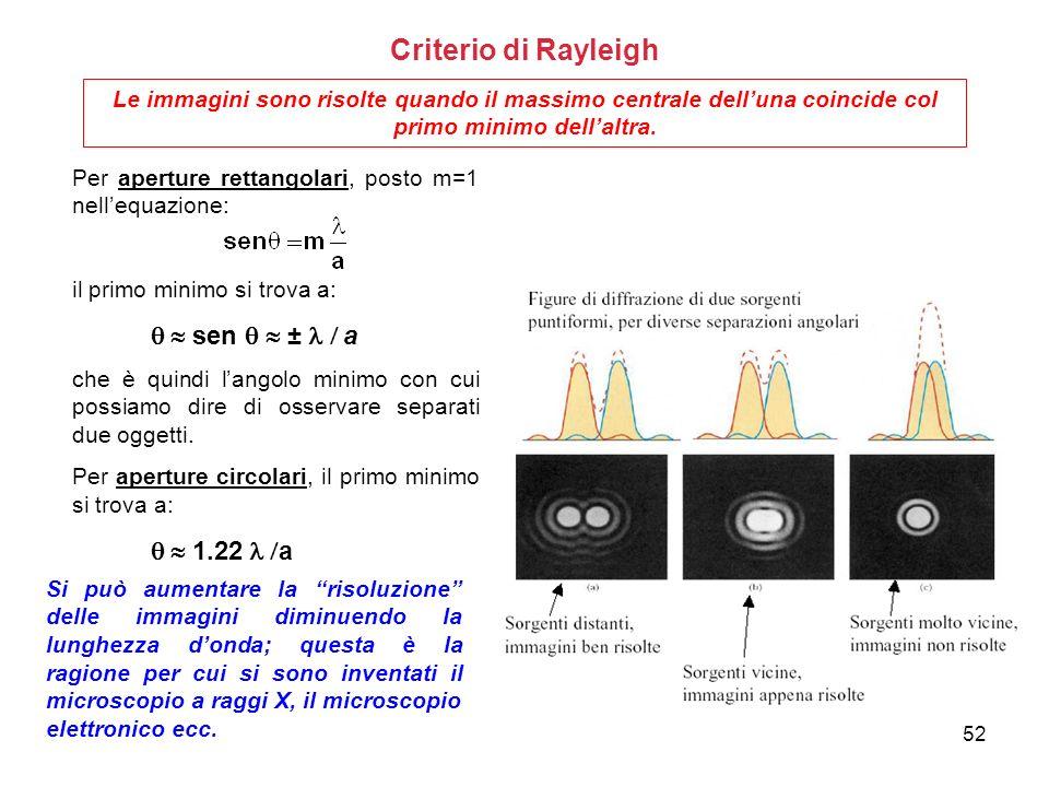 Criterio di Rayleigh Le immagini sono risolte quando il massimo centrale dell'una coincide col primo minimo dell'altra.