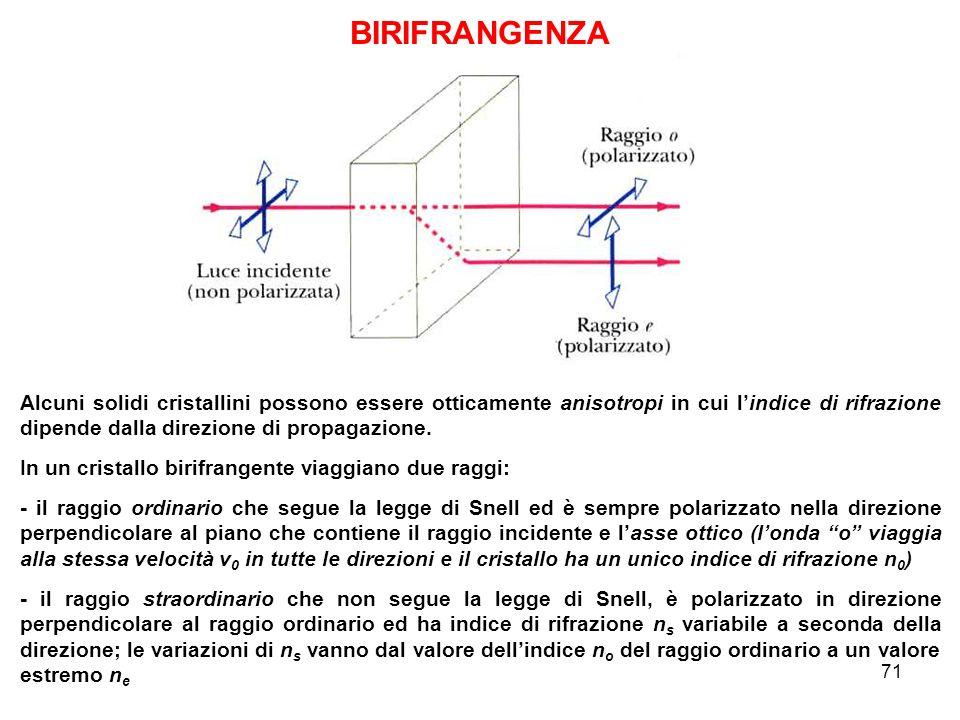 BIRIFRANGENZA Alcuni solidi cristallini possono essere otticamente anisotropi in cui l'indice di rifrazione dipende dalla direzione di propagazione.