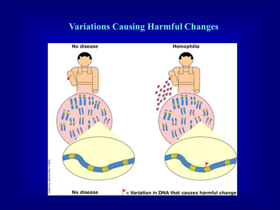 Variations Causing Harmful Changes