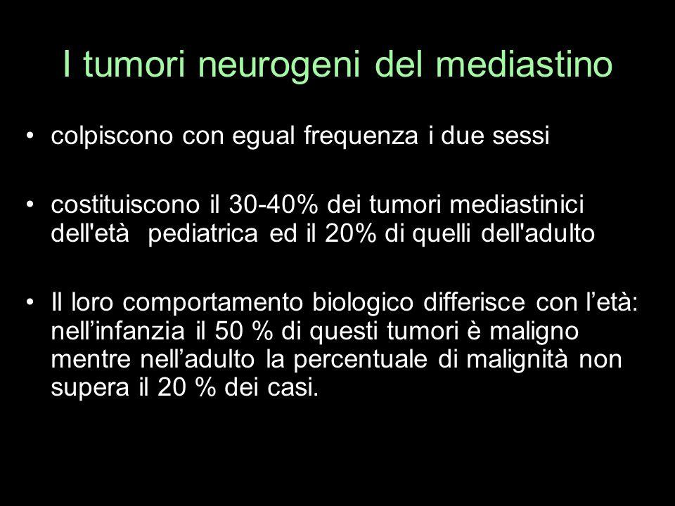 I tumori neurogeni del mediastino