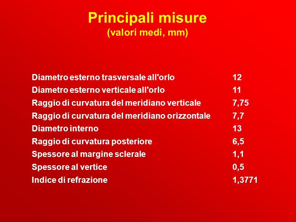 Principali misure (valori medi, mm)