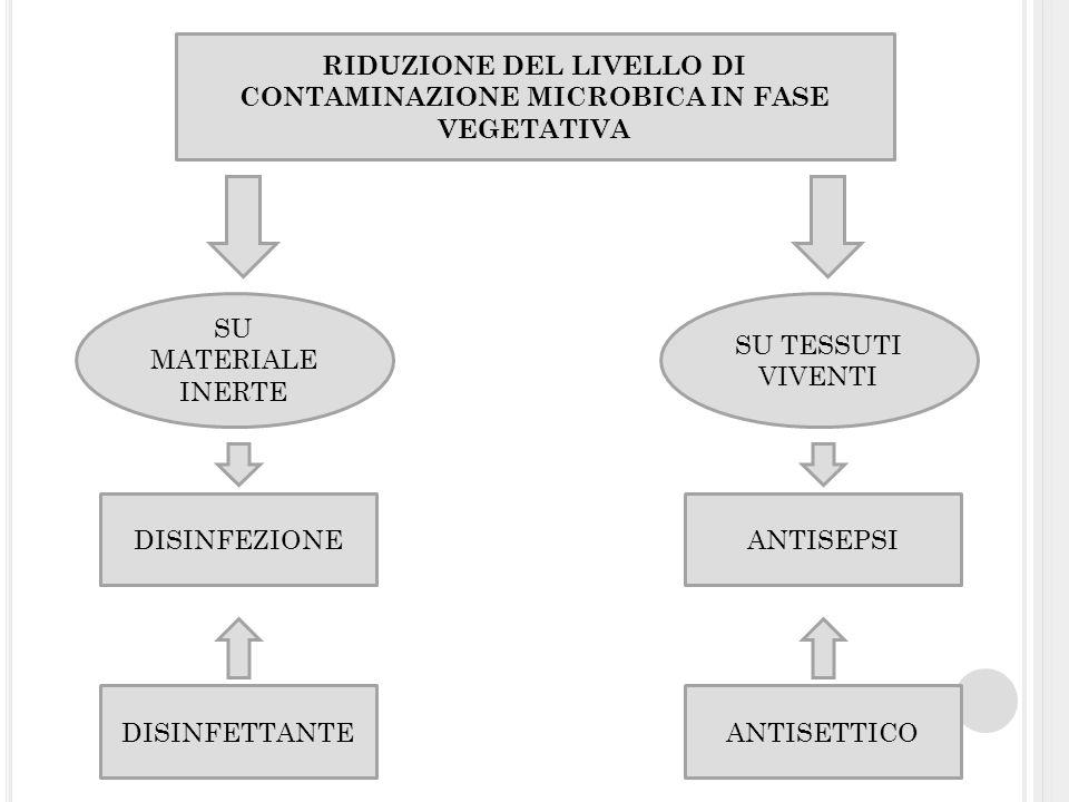 RIDUZIONE DEL LIVELLO DI CONTAMINAZIONE MICROBICA IN FASE VEGETATIVA