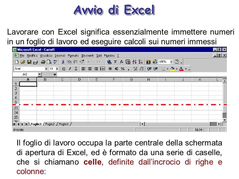 Avvio di Excel Lavorare con Excel significa essenzialmente immettere numeri in un foglio di lavoro ed eseguire calcoli sui numeri immessi.