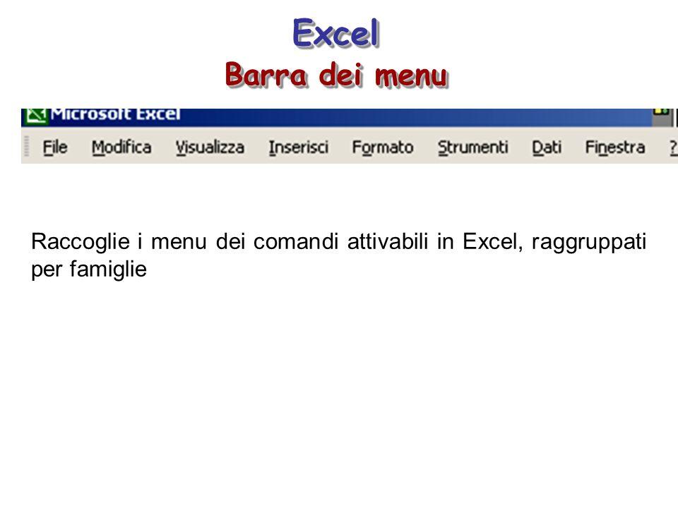 Excel Barra dei menu Raccoglie i menu dei comandi attivabili in Excel, raggruppati per famiglie
