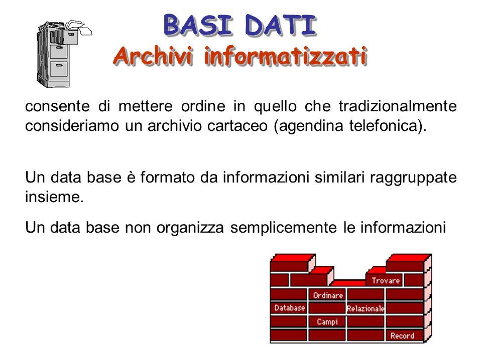 Archivi informatizzati