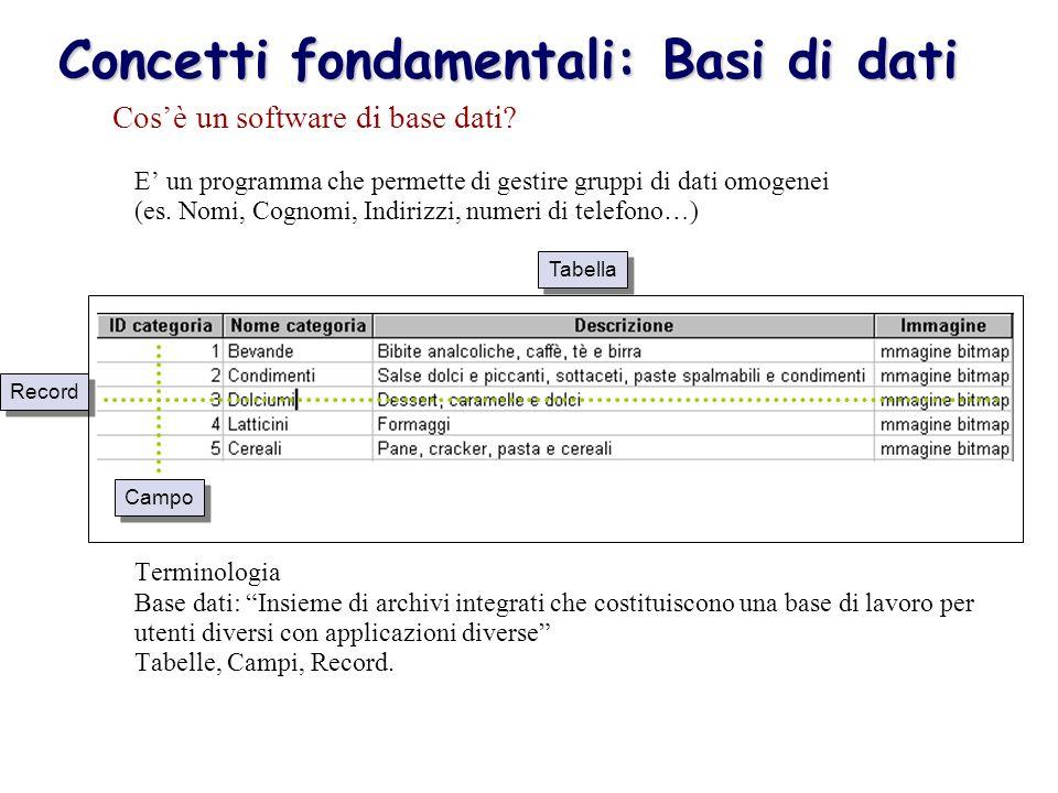 Concetti fondamentali: Basi di dati