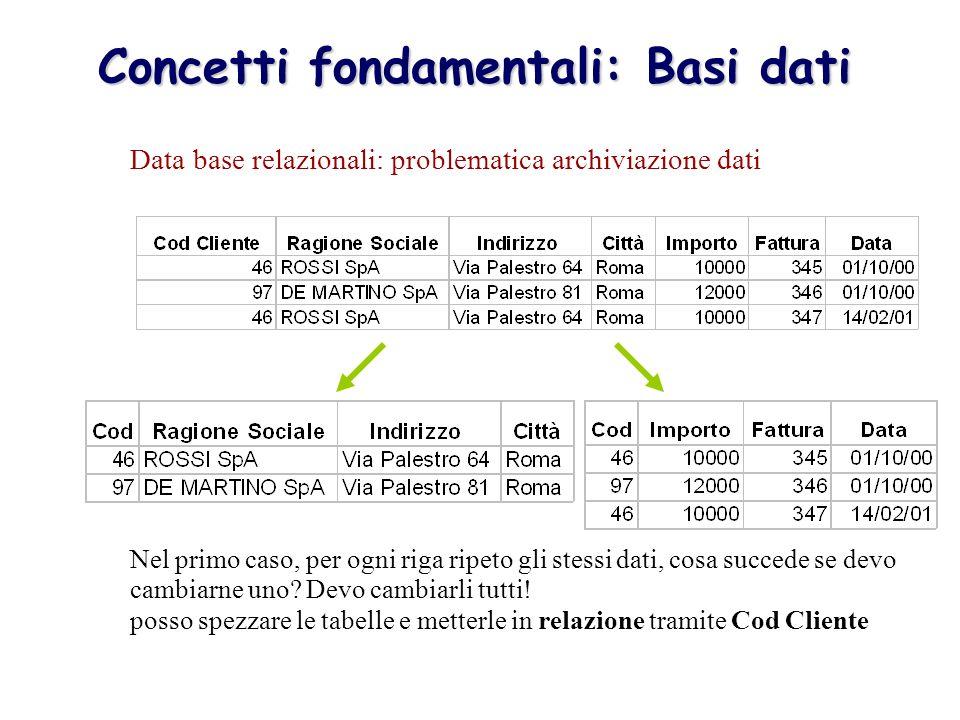 Concetti fondamentali: Basi dati