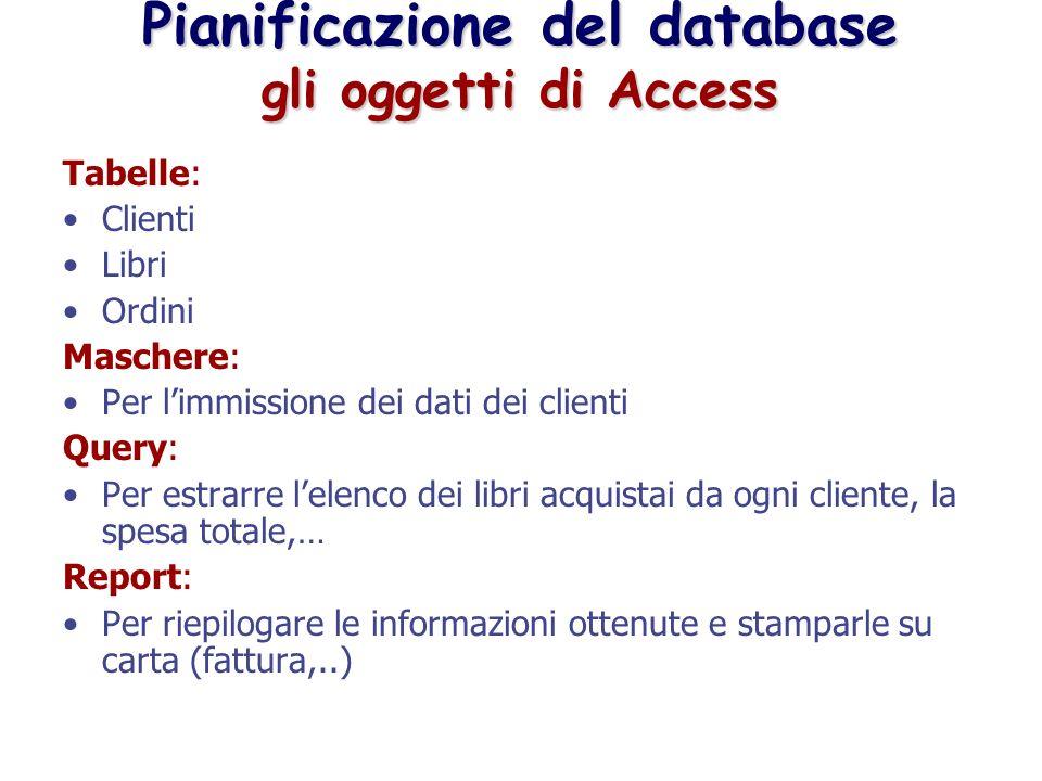 Pianificazione del database gli oggetti di Access