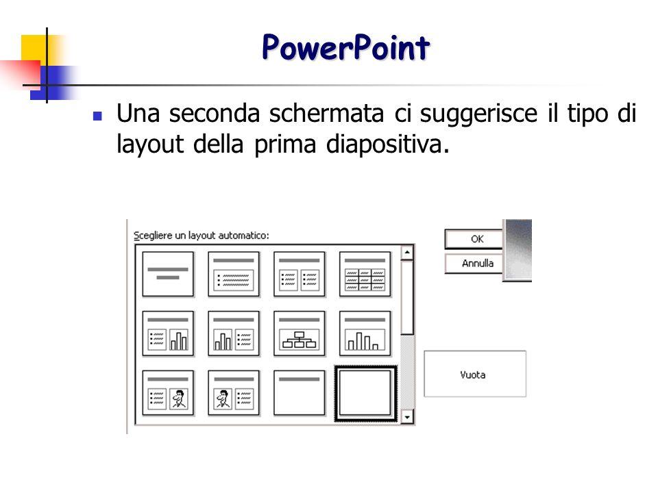 PowerPoint Una seconda schermata ci suggerisce il tipo di layout della prima diapositiva.