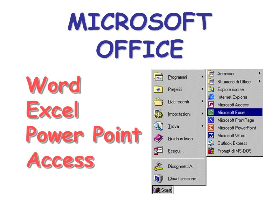 MICROSOFT OFFICE Word Excel Power Point Access