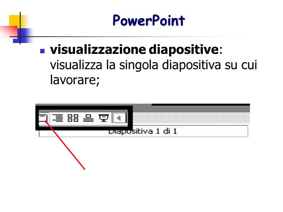 PowerPoint visualizzazione diapositive: visualizza la singola diapositiva su cui lavorare;