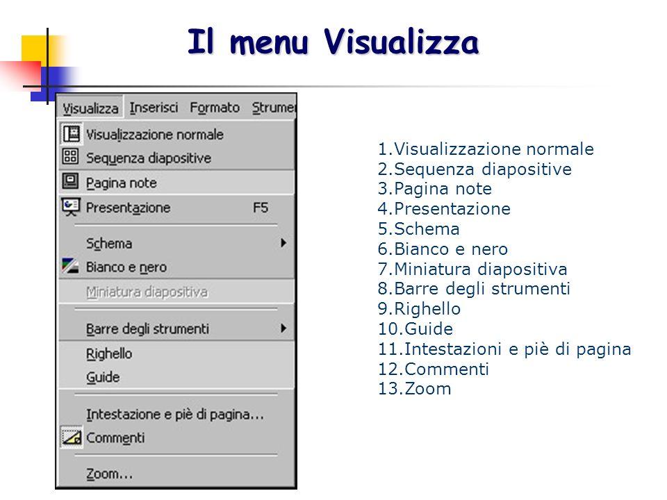Il menu Visualizza Visualizzazione normale Sequenza diapositive