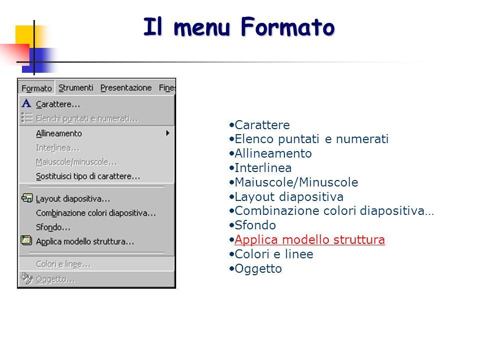 Il menu Formato Carattere Elenco puntati e numerati Allineamento
