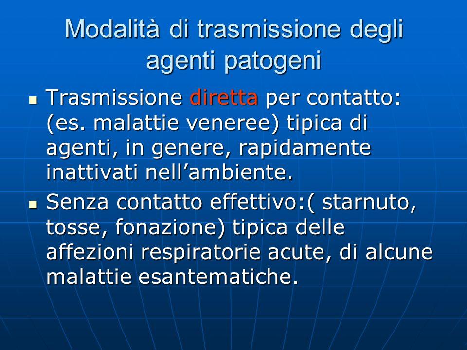 Modalità di trasmissione degli agenti patogeni