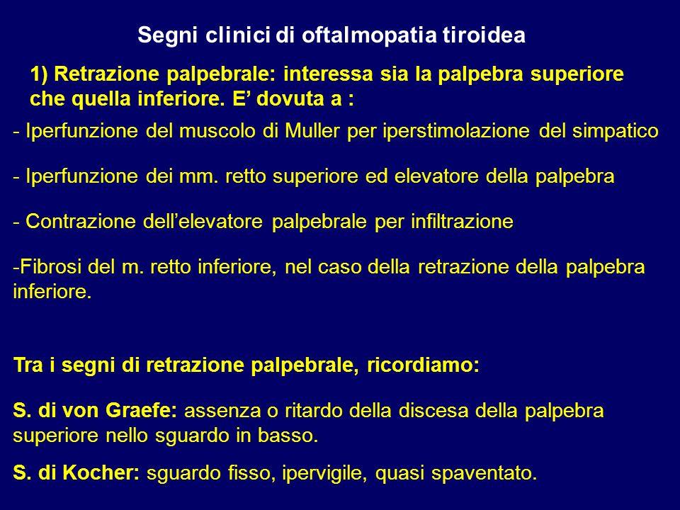Segni clinici di oftalmopatia tiroidea
