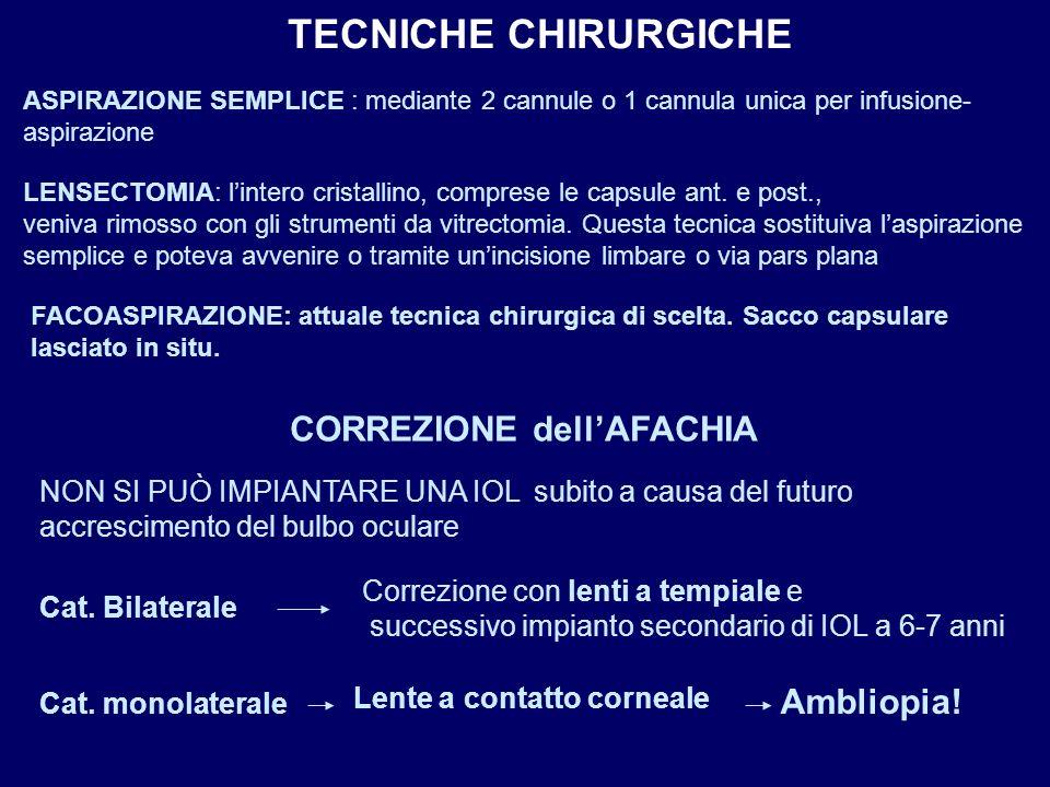 TECNICHE CHIRURGICHE CORREZIONE dell'AFACHIA Ambliopia!