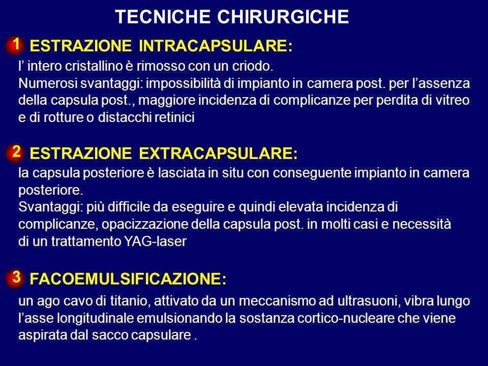 TECNICHE CHIRURGICHE ESTRAZIONE INTRACAPSULARE: 1